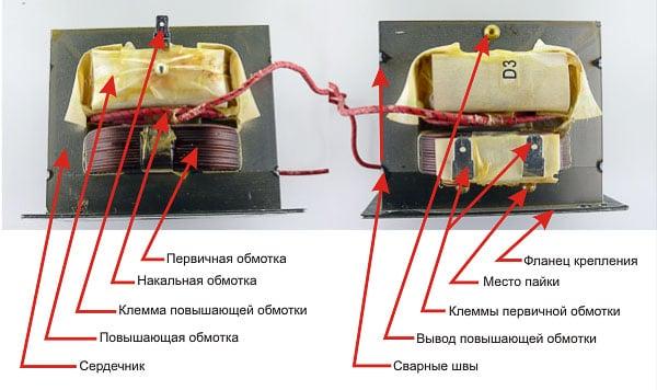 Высоковольтный трансформатор СВЧ