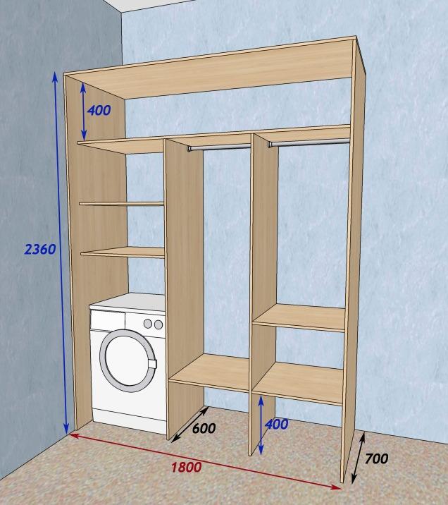 Размеры для изготовления шкафа для СМА