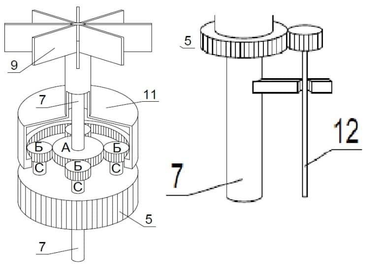 Строение шестеренчатого механизма ветрогенератора