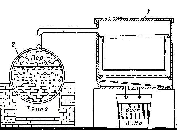 Схема работы воскотопки