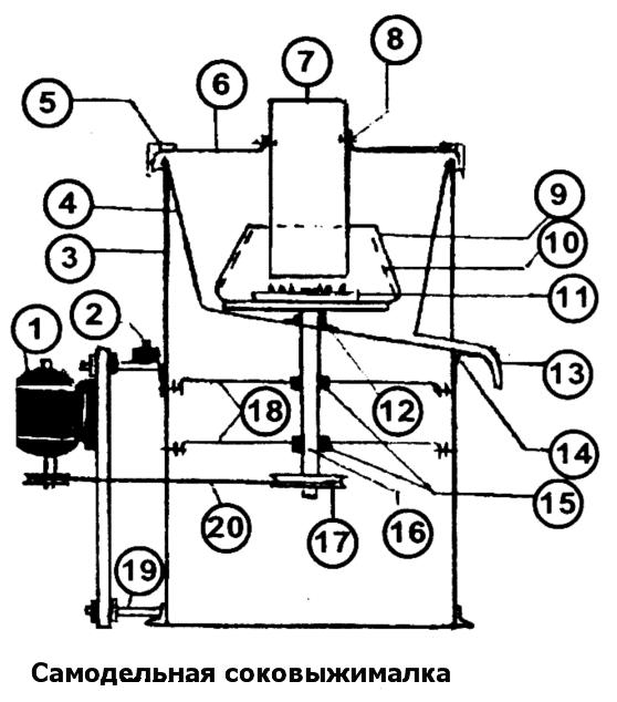 Схема самодельной соковыжималки