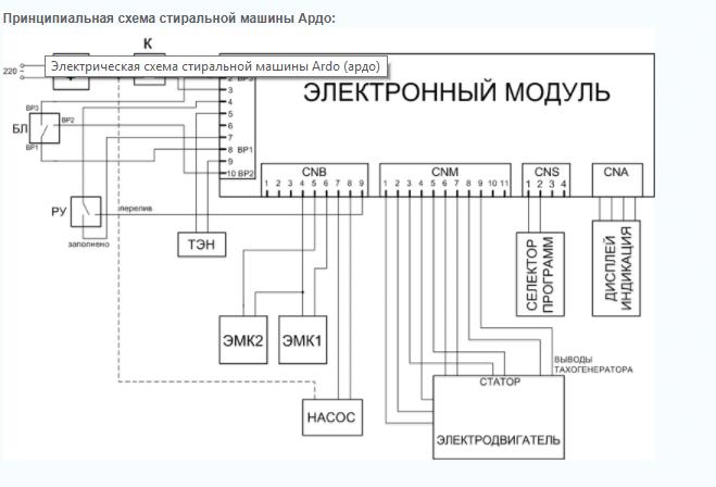 Электрическая схема СМА Ардо