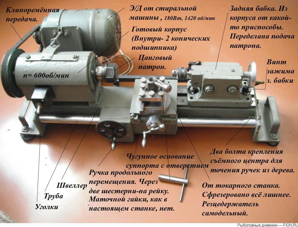 Основные узлы токарного станка