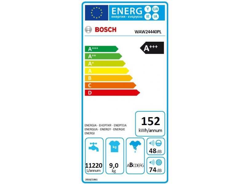 Талон класса энергосбережения СМА