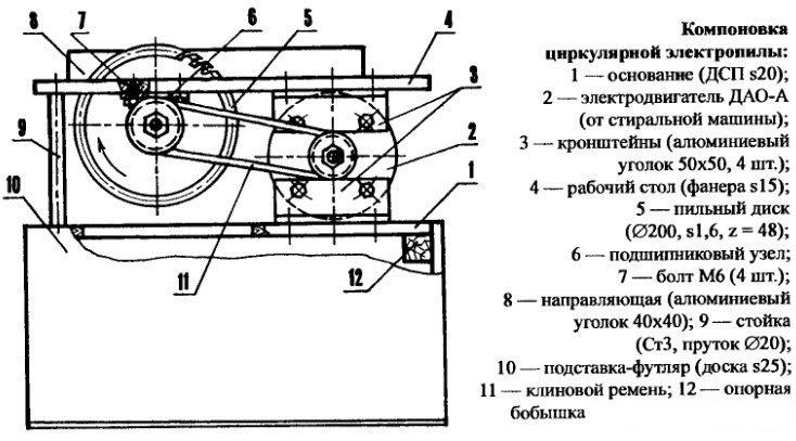 Схема устройства самодельной циркулярной пилы