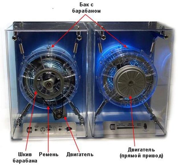 Отличия СМА с обычным и прямоприводным двигателем