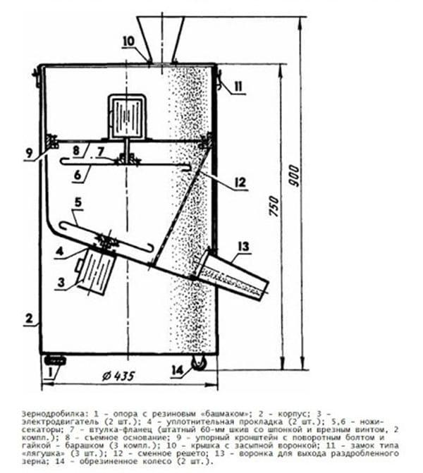 Схема устройства зернодробилки