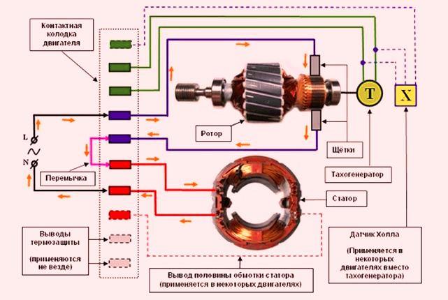 Схема устройства прямого коллекторного электродвигателя