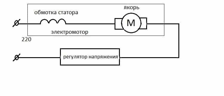 Схема регулировки вращения барабана
