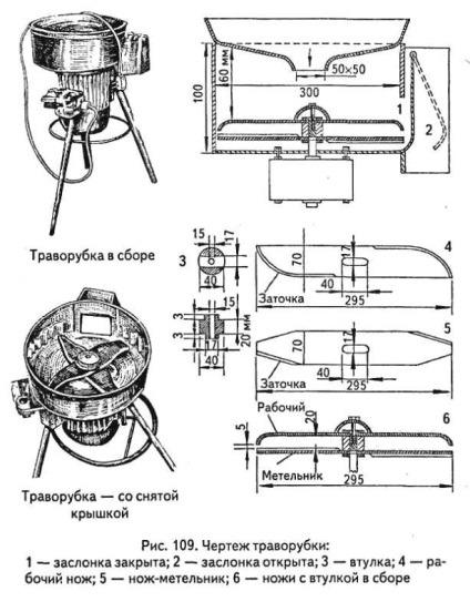 Схема строения измельчителя