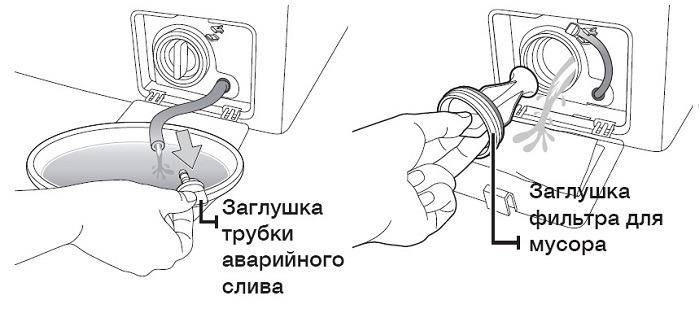 Схема устройства дренажного отсека СМА