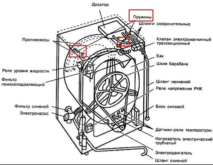 Схема строения СМА