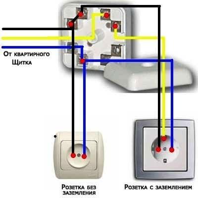 Схема подключения заземления к щитку