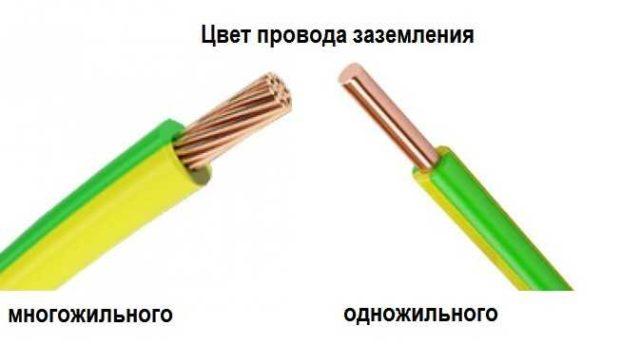 Цвета провода зазмления