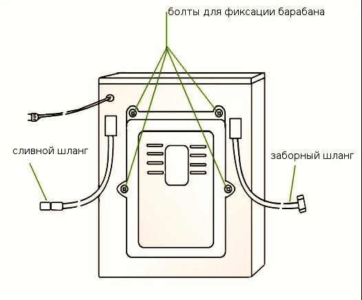 Схема крепления подающих и отводящих шлангов