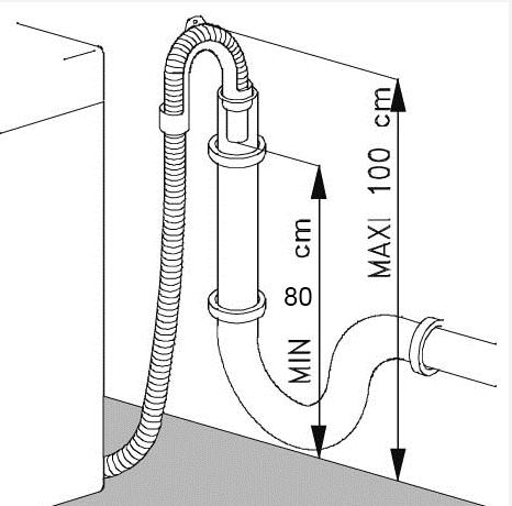 Минимальная и максимальная высота крепления сливного шланга СМА