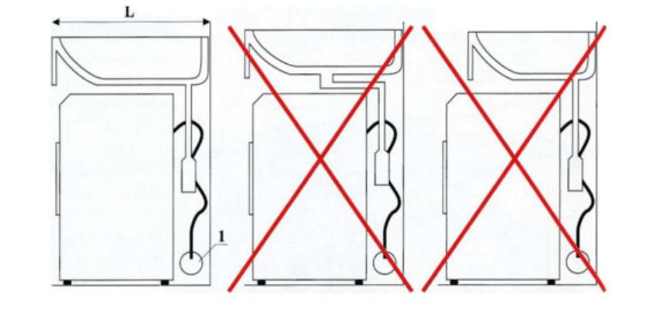 Правильный и неправильный монтаж СМА под раковиной