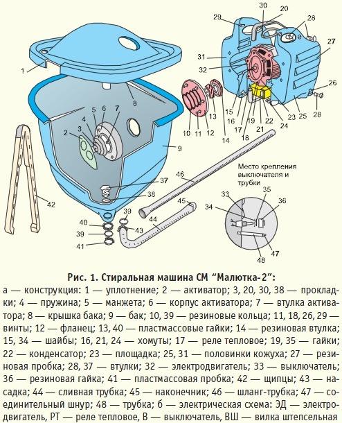 Этапы разборки стиральной машины Малютка
