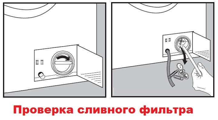 Порядок проверки сливного фильтра