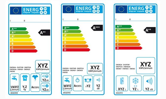 Бирки с указанием класса энергоэффективности