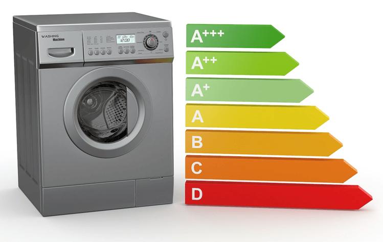 Классы энергоэффективности СМА
