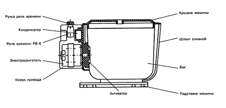 Схема устройства активаторной стиральной машины