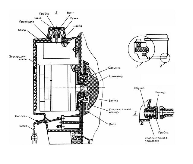Активаторная стиральная машина в разрезе