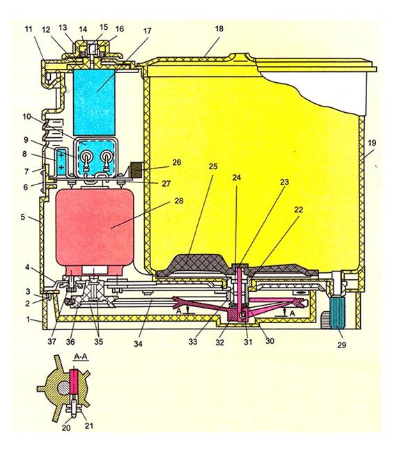 Схема устройства стиральной машины Мини-Вятка
