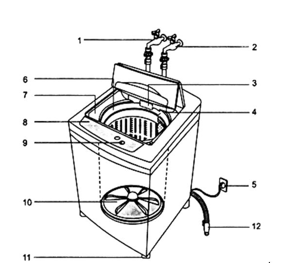 Схема основных узлов активаторной стиральной машины