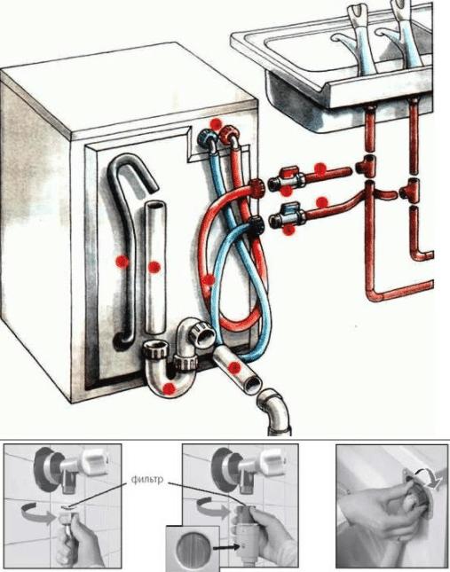 Подключение СМА к водопроводу и канализации