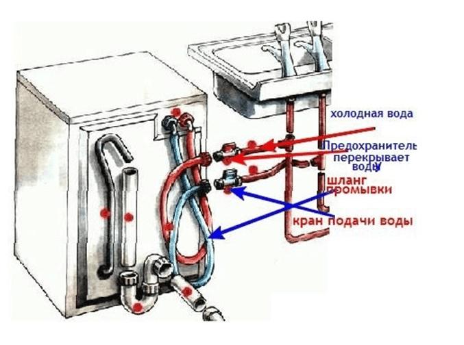 Схема подключений СМА