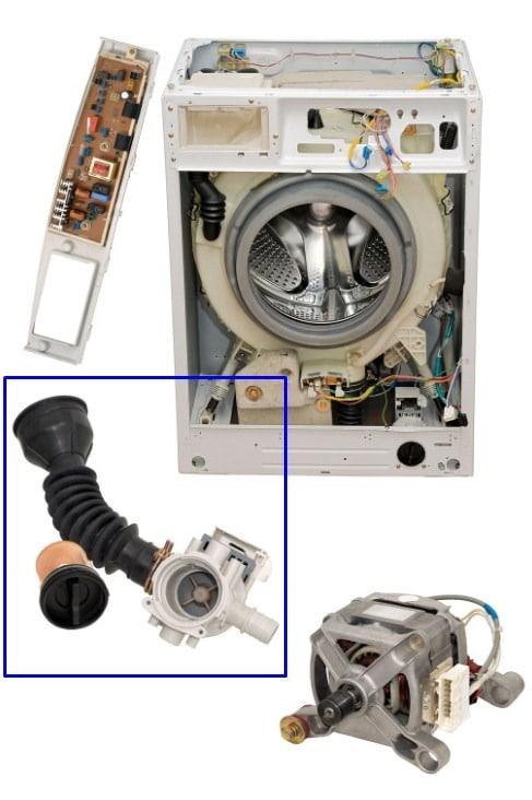 Главные узлы стиральной машины-автомат