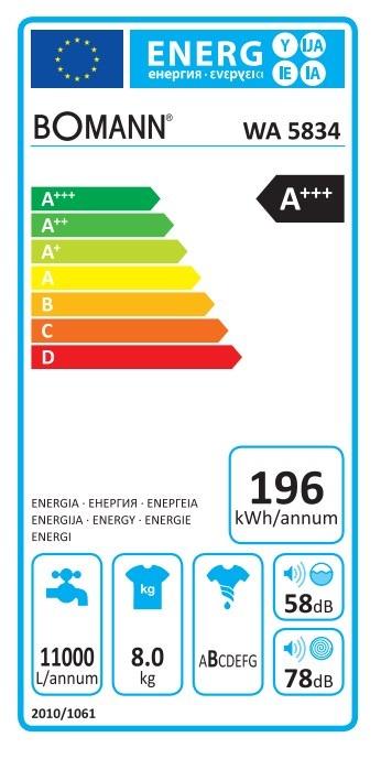 Талон энергоэффективности