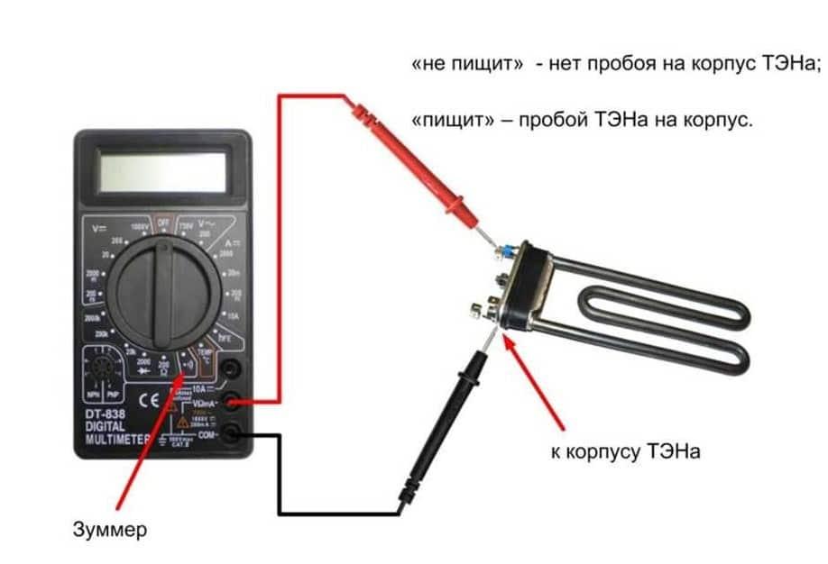 Тестирование ТЭНа мультиметром