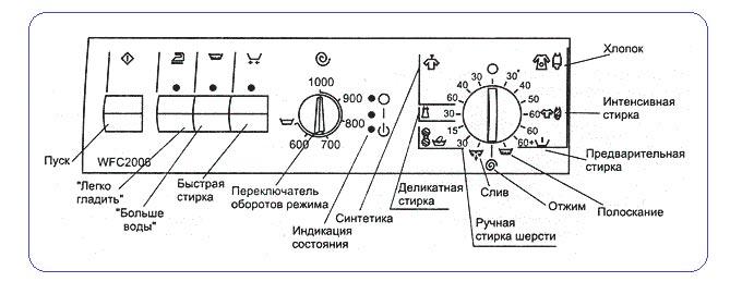 Панель управления СМА Бош