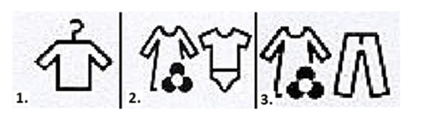 Значки комбинаций стирки