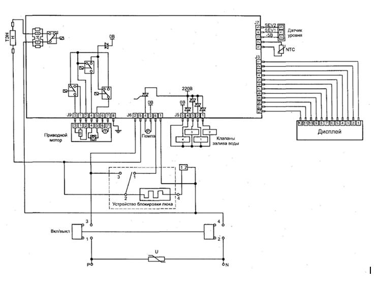 Принципиальная электросхема СМА
