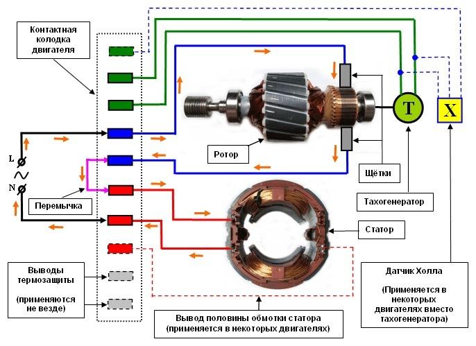 Схема подключений ротора и статора двигателя СМА
