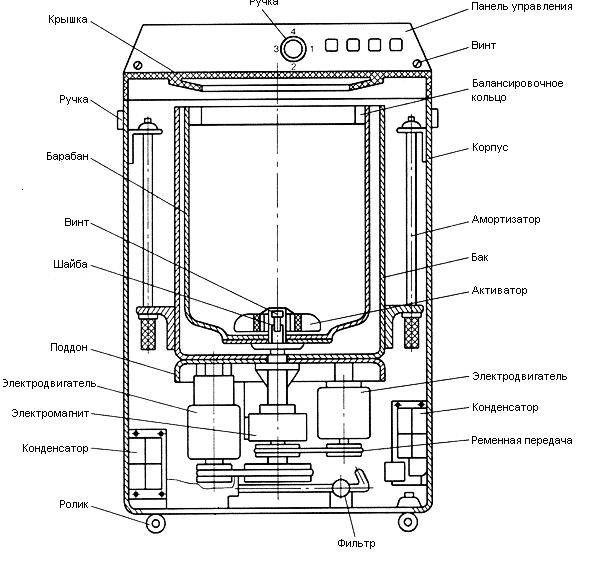 Общая схема устройства вертикальной СМА
