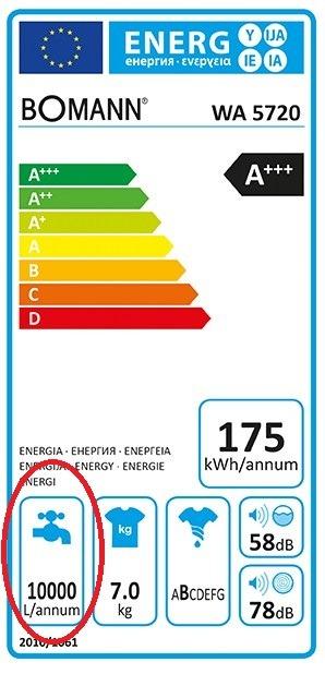 Знак энергоэффективности