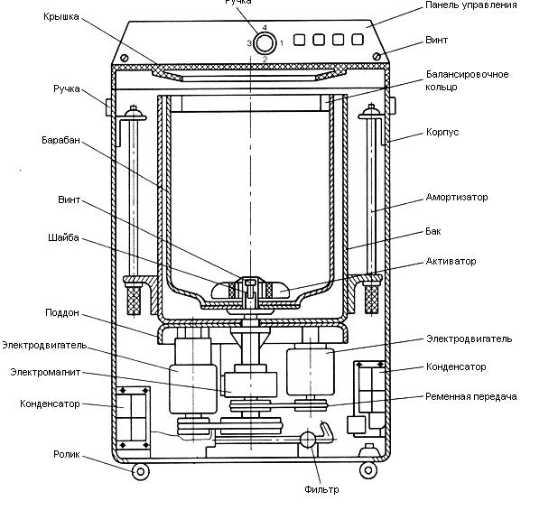 Схема основных узлов вертикальной СМА