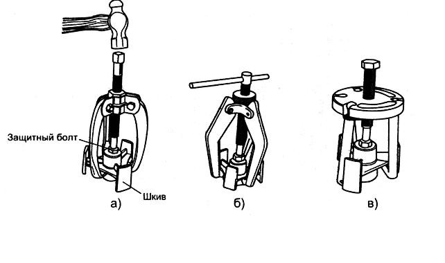 Демонтаж подшипника двигателя съемником