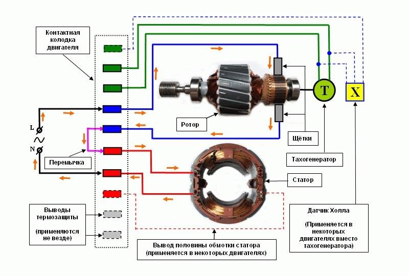 Положение щеток в электросхеме двигателя