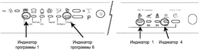Индикаторы программ панели управления ПММ
