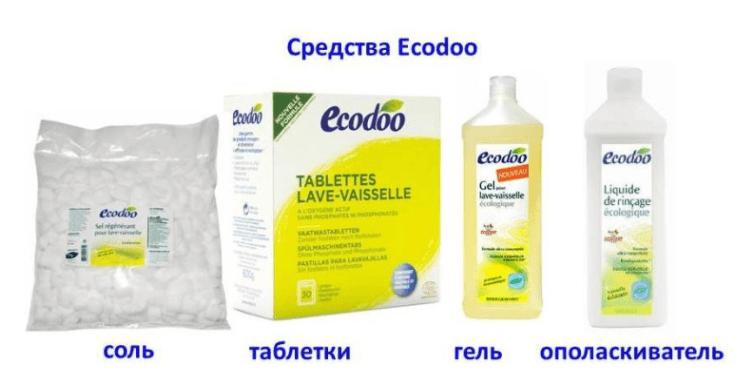 Моющие средства Ecodoo