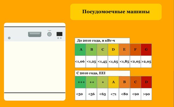 Высокая энергоэффективность ПММ Ханса