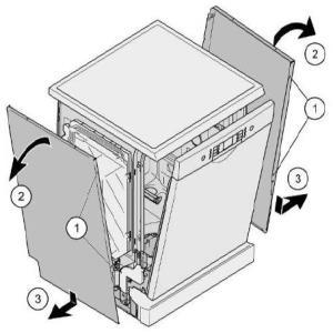 Схема демонтажа боковых панелей ПММ Бош