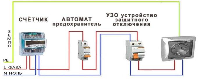 Схема подключения ПММ к электросети