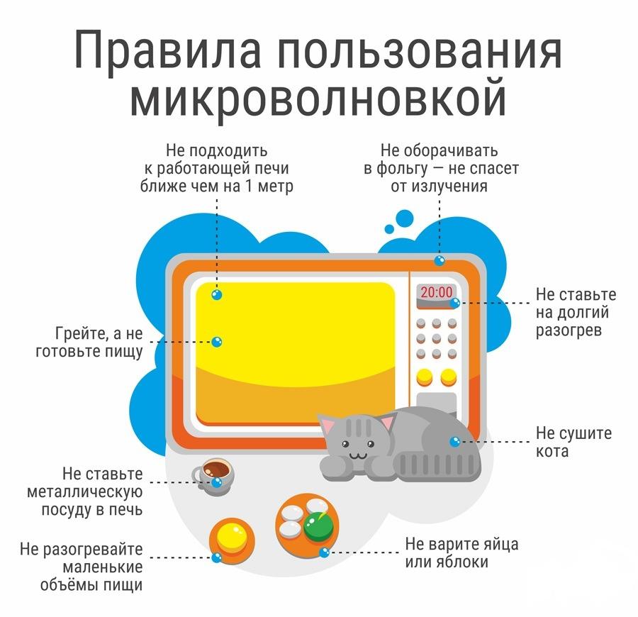 Основные правила для работы с микроволновкой