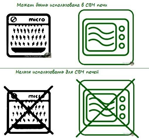 Значки не разрешающие использование посуды в СВЧ